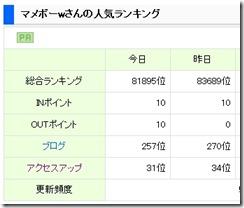 にほんブログ村ランキング画像
