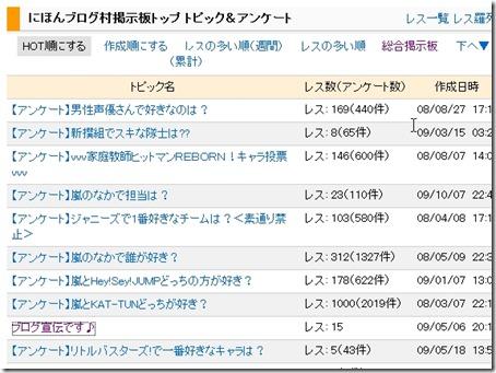 にほんブログ村アンケート掲示板