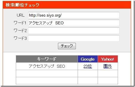 アクセスアップ、SEOでの検索順位