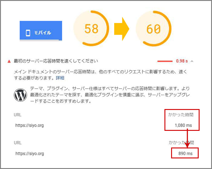 PageSpeed Insightsでチェック