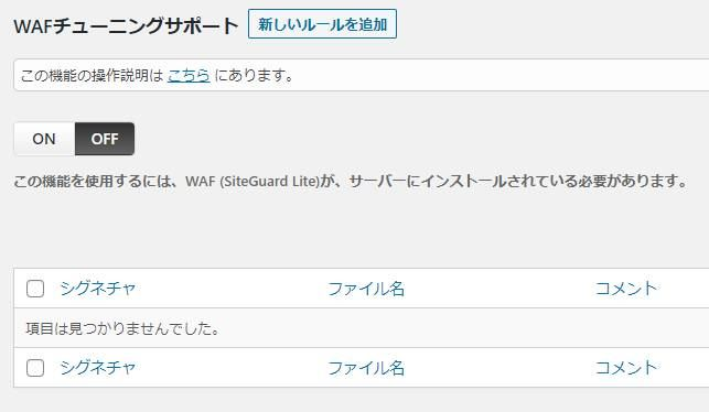SiteGuard WP Pluginの使い方